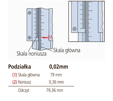 nazewnictwo wysokościomierze digimatic